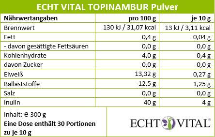 naehrwerttabelle_topinambur-pulver