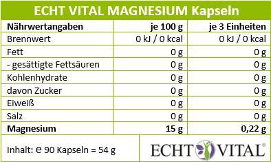 naehrwerttabelle_magnesium_tri_kapsel