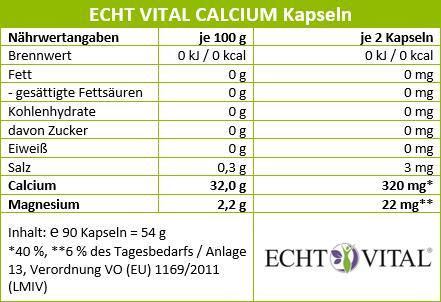 Naehrwerttabelle_Calcium_Kapseln