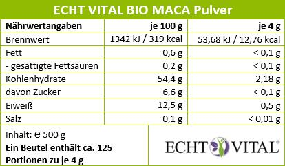 naehrwerttabelle-maca-pulver