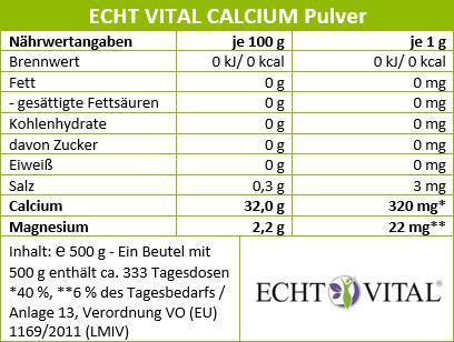 Naehrwerttabelle_Calcium_Kalzium_Pulver
