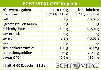 nwerttab_opc_kapseln_02